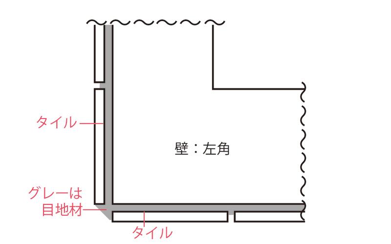 タイルコーナー処理断面図