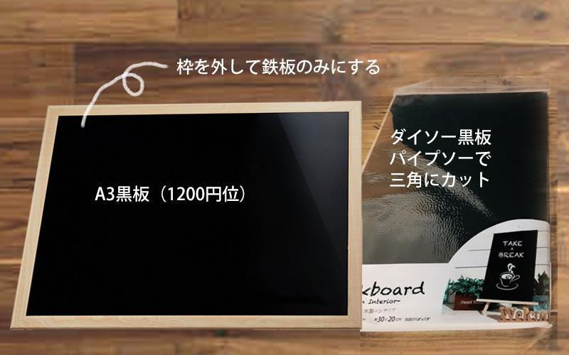 おうちデザインの黒板材料